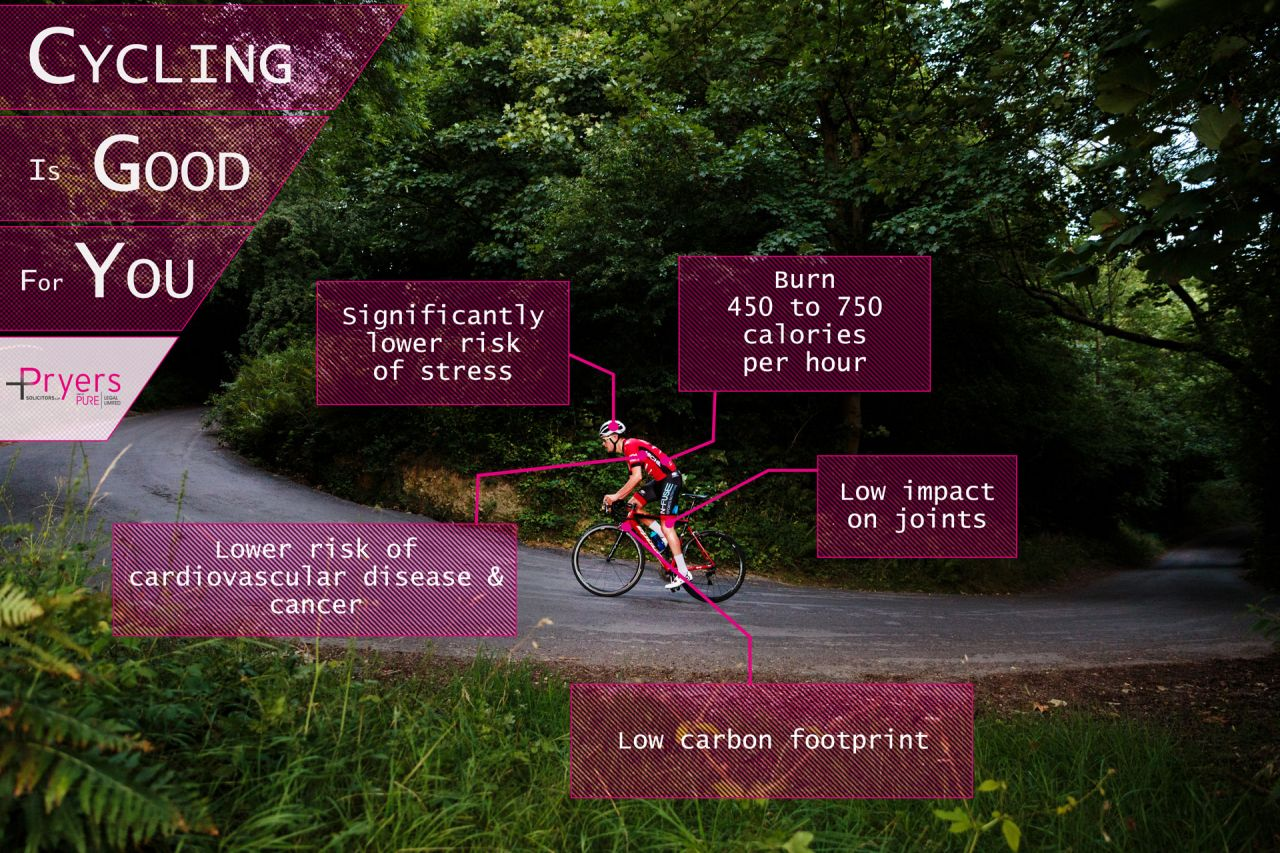 An infographic showing the benefits of cycling